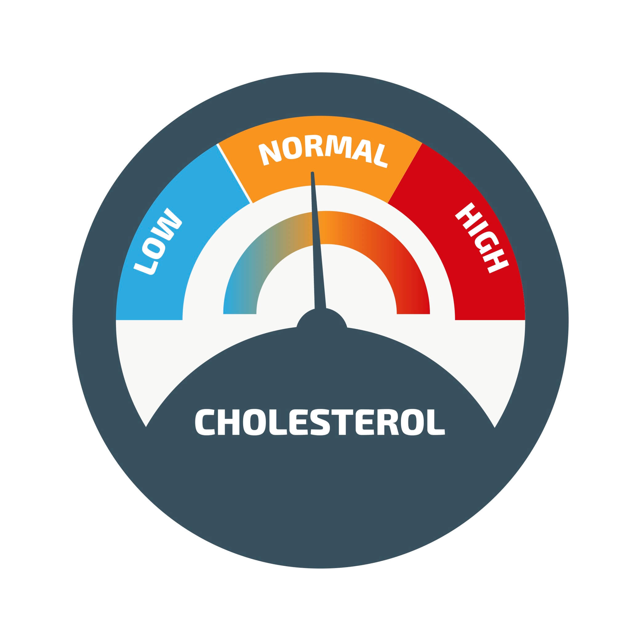Cholesterol Numbers: Science or Marketing Myth?